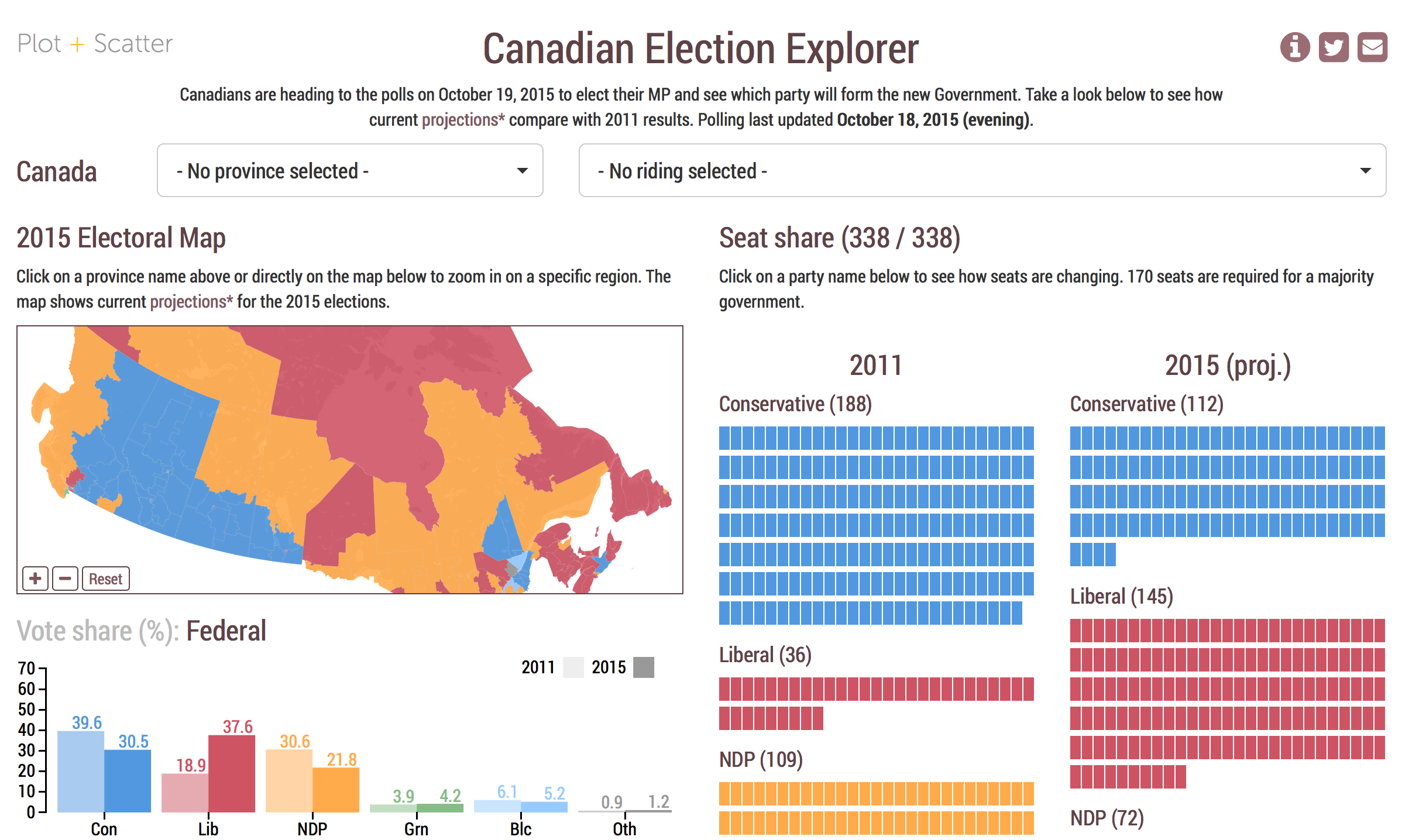 Canadian Election Explorer Map Plot and Scatter