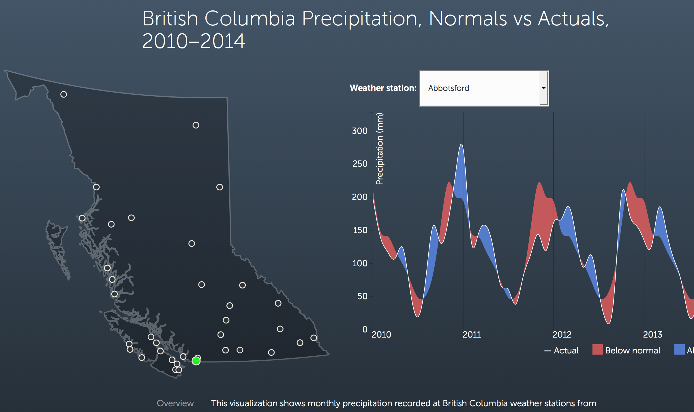 British Columbia Precipitation Map Plot and Scatter